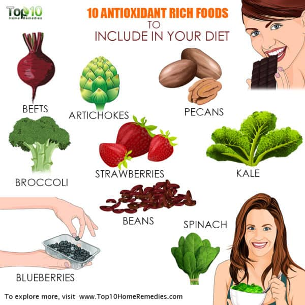 10 antioxdant rich foods for your diet
