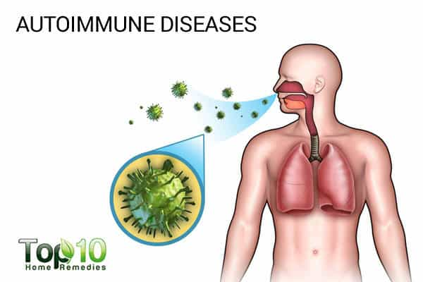 autoimmune diseases can cause early menopause