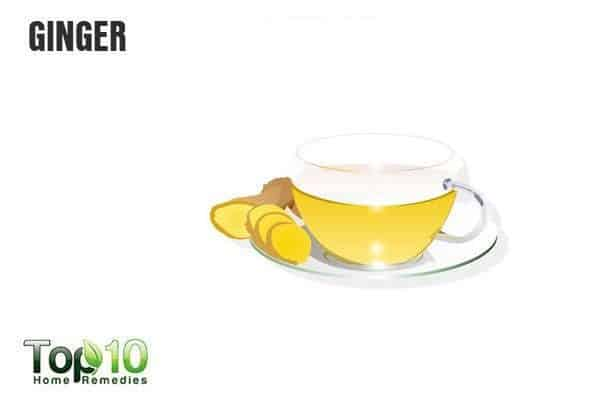 ginger as painkiller