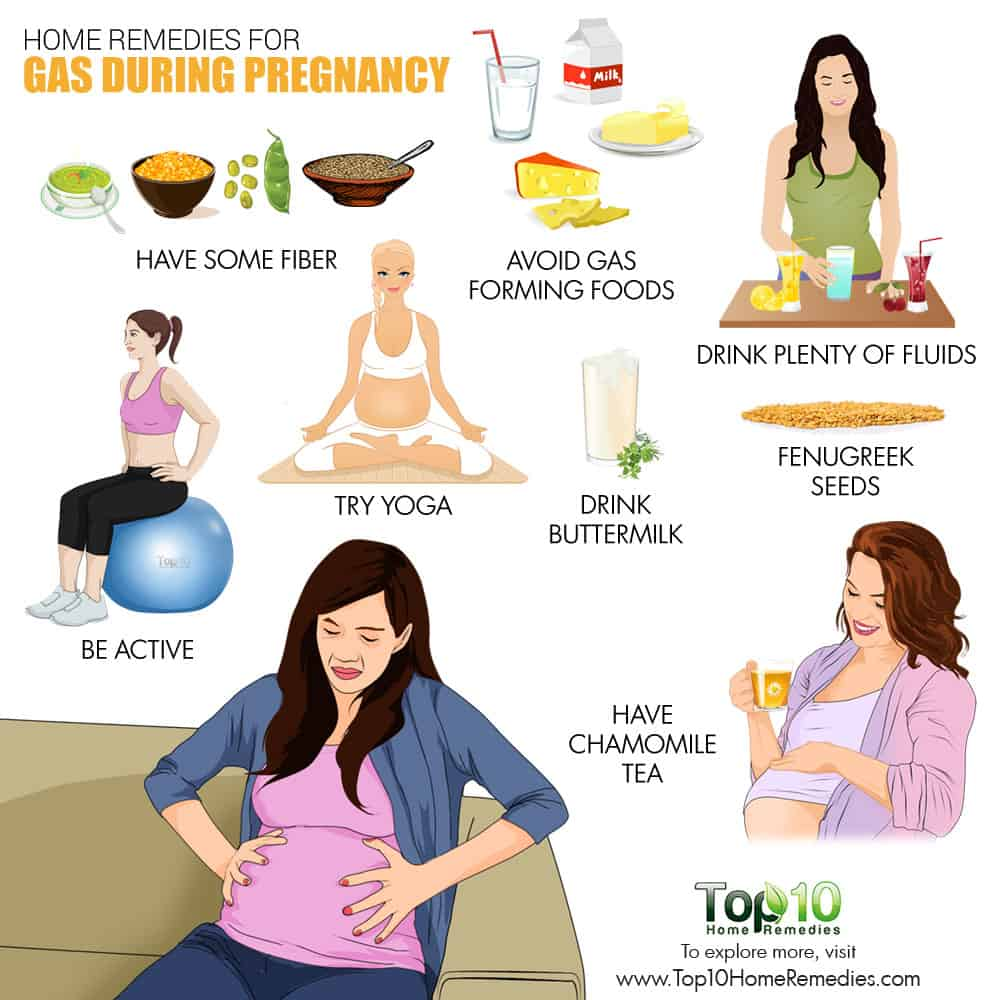 Gas During Pregnancy: Home Remedies for Relief | Top 10 Home Remedies