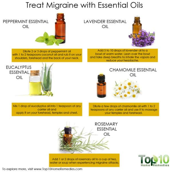 treat migraines with essential oils
