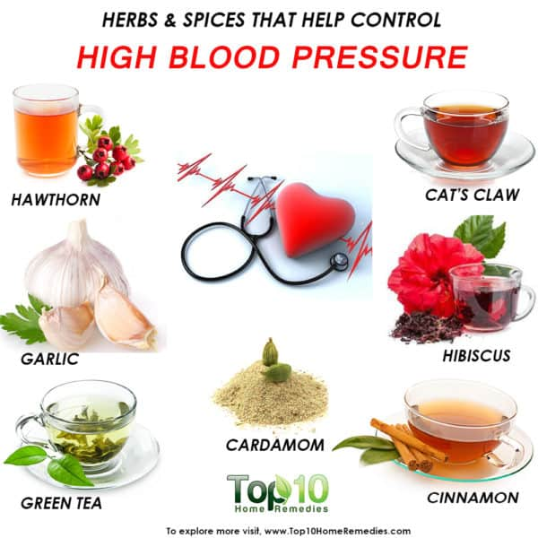 herbs and spices to control high blood pressure