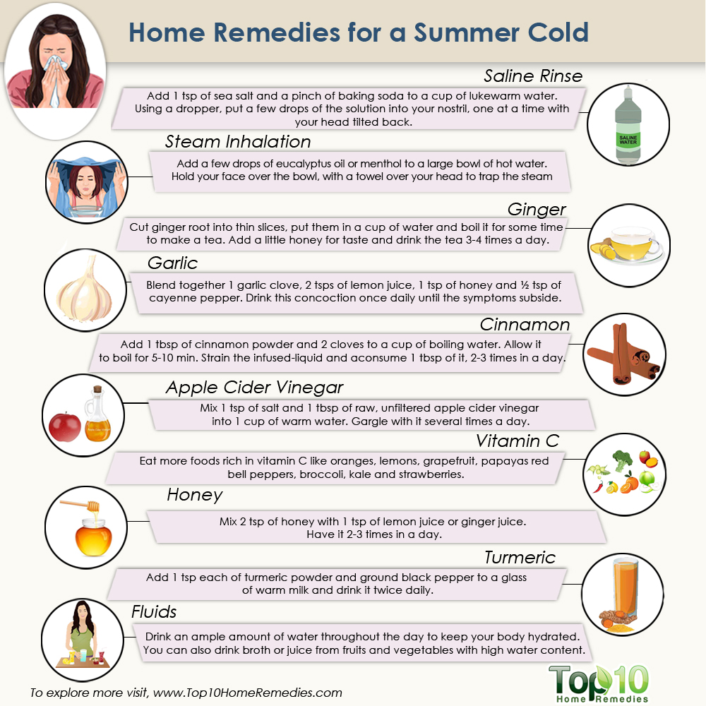 Effective cold treatments
