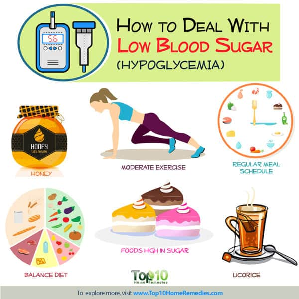 how to deal with low blood sugar