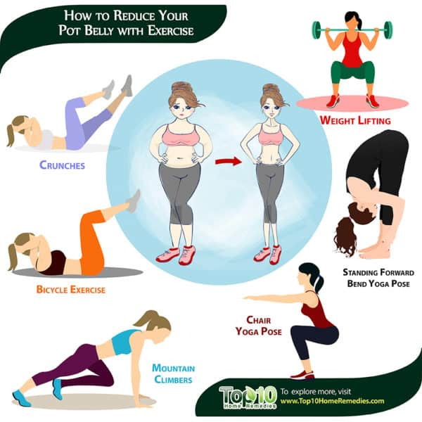 how to reduce your pot belly with exercise