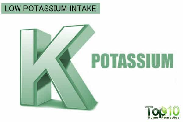 low potassium intake increases high blood pressure risk