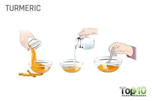 turmeric for hormonal acne