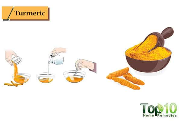 turmeric treats receding gums