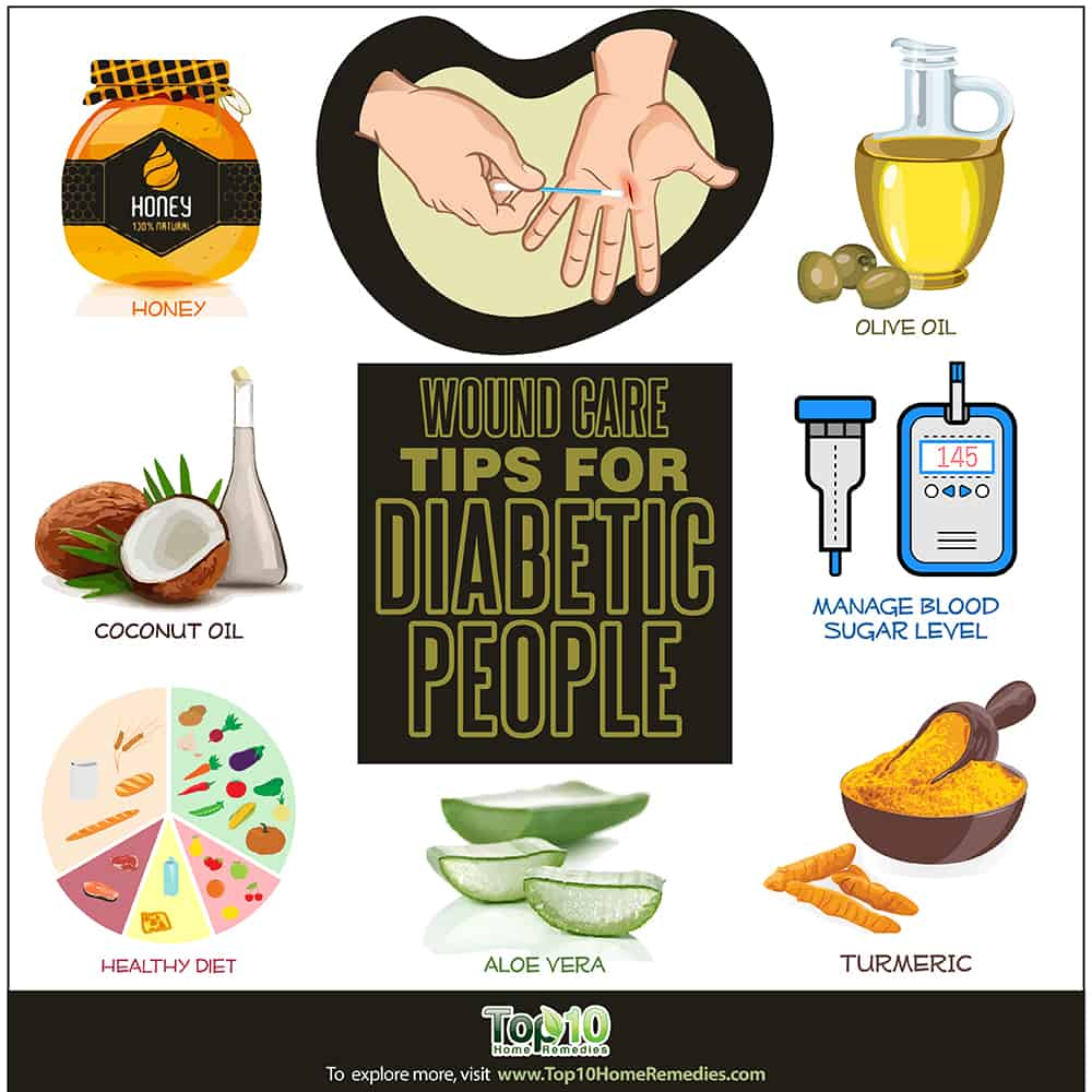 proper diet for wound healing of diabetics