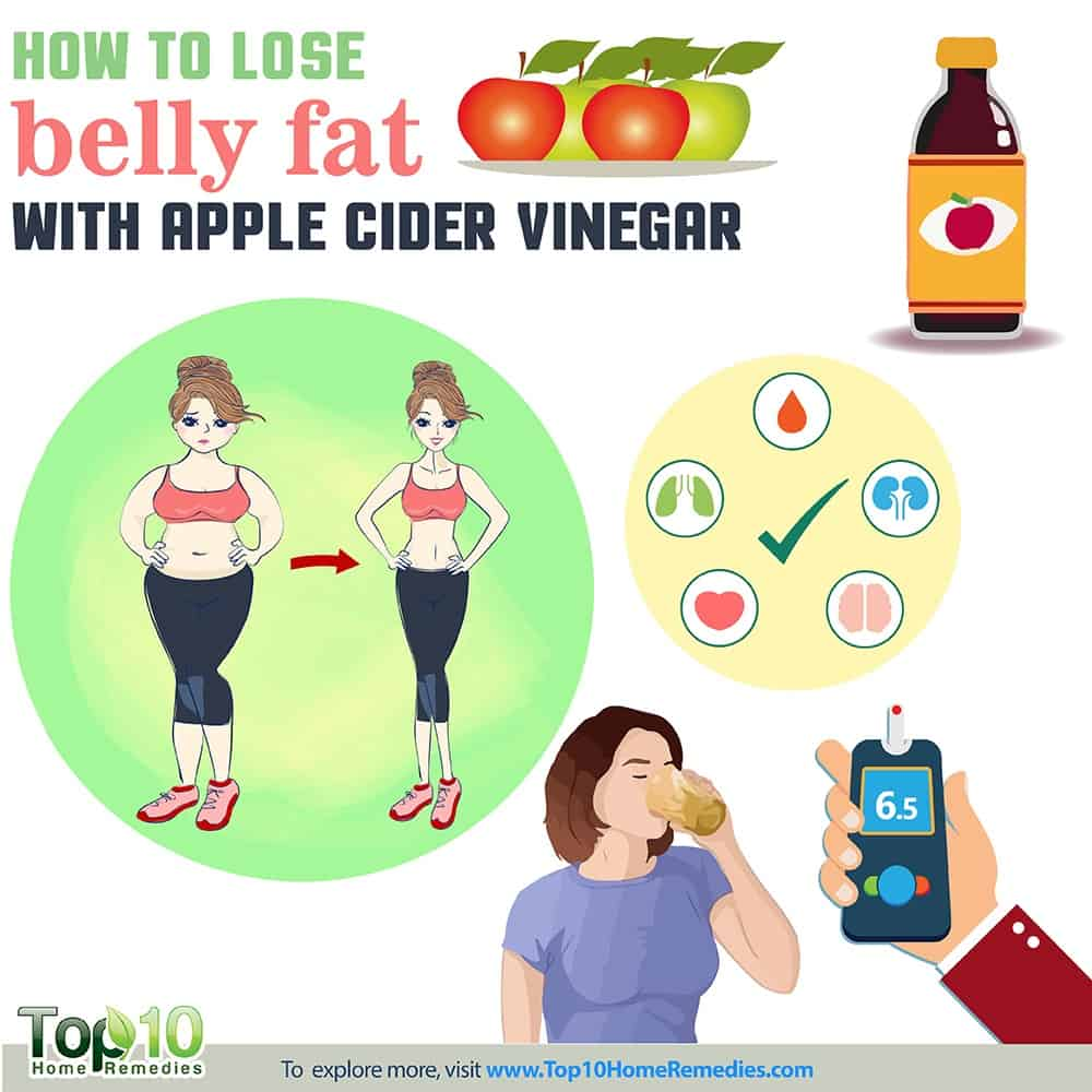Can You Lose Belly Fat With Apple Cider Vinegar Top 10 Home Remedies
