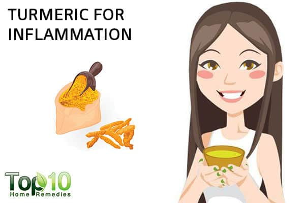 turmeric relieves inflammation