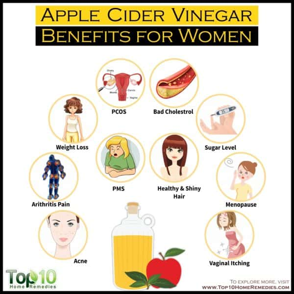 apple cider vinegar benefits women