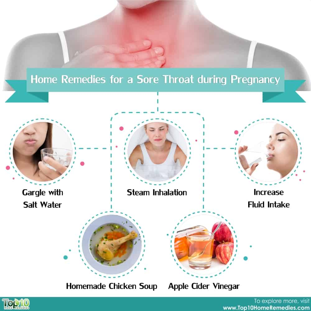 How to treat a throat during pregnancy 94