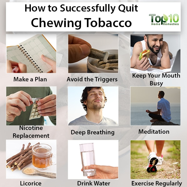 how to successfully quit chewing tobacco