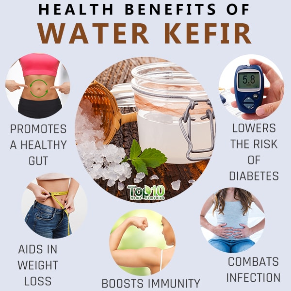 water kefir for health