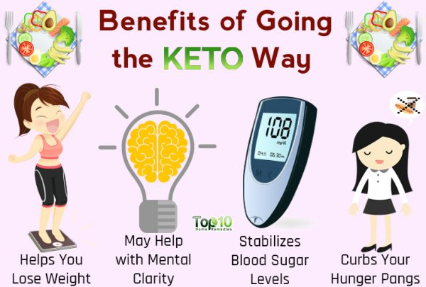 advantages of the keto diet