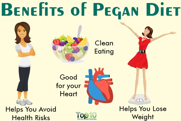 benefits of pegan diet