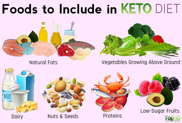 foods to eat keto diet