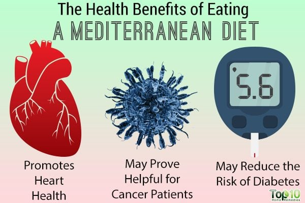 benefits of mediterranean diet for health